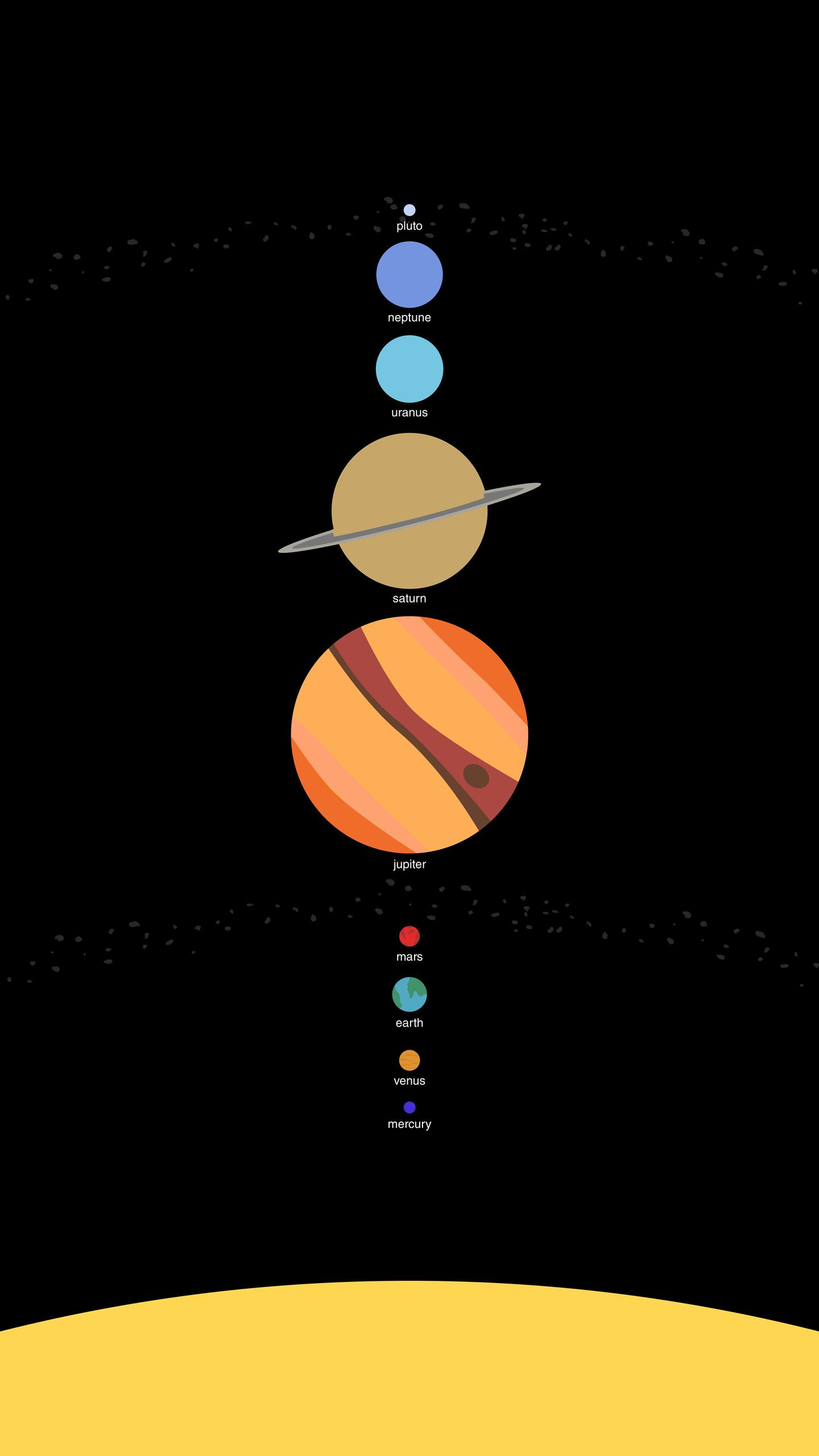 1440x2560 71+ Solar System Wallpapers on WallpaperPlay