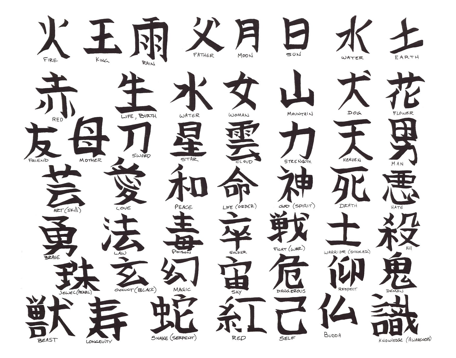 1750x1375 Chinese Symbols Wallpapers Wallpaper Cave Symbol Tattoos Best Design ...