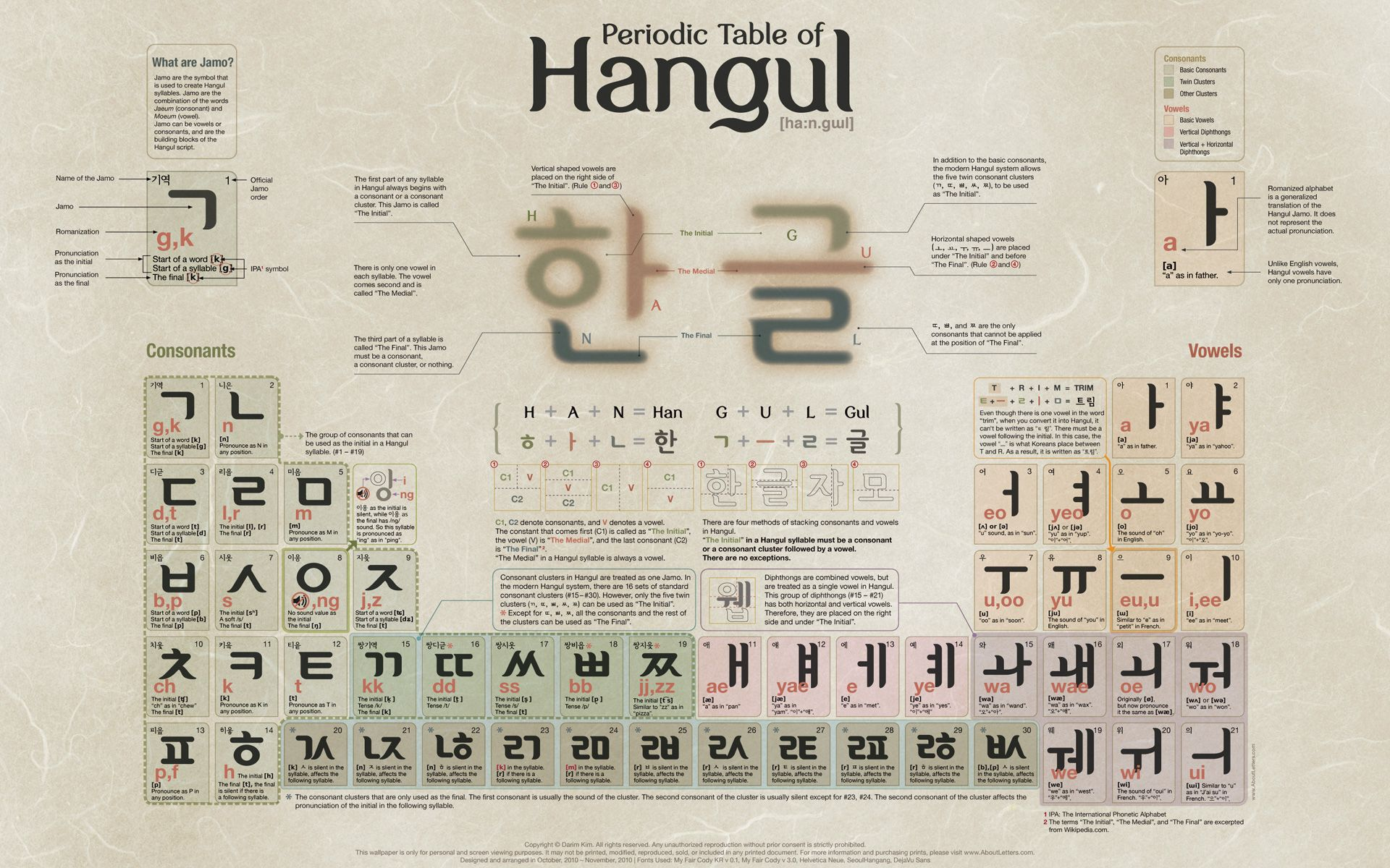 1920x1200 Learn How to Read ANYTHING in Korea by Learning Hangul - Key to Korean