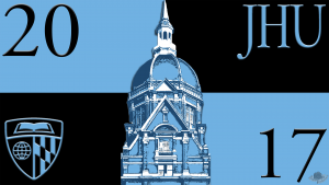 Johns Hopkins University Wallpapers – Top Free Johns Hopkins University Backgrounds