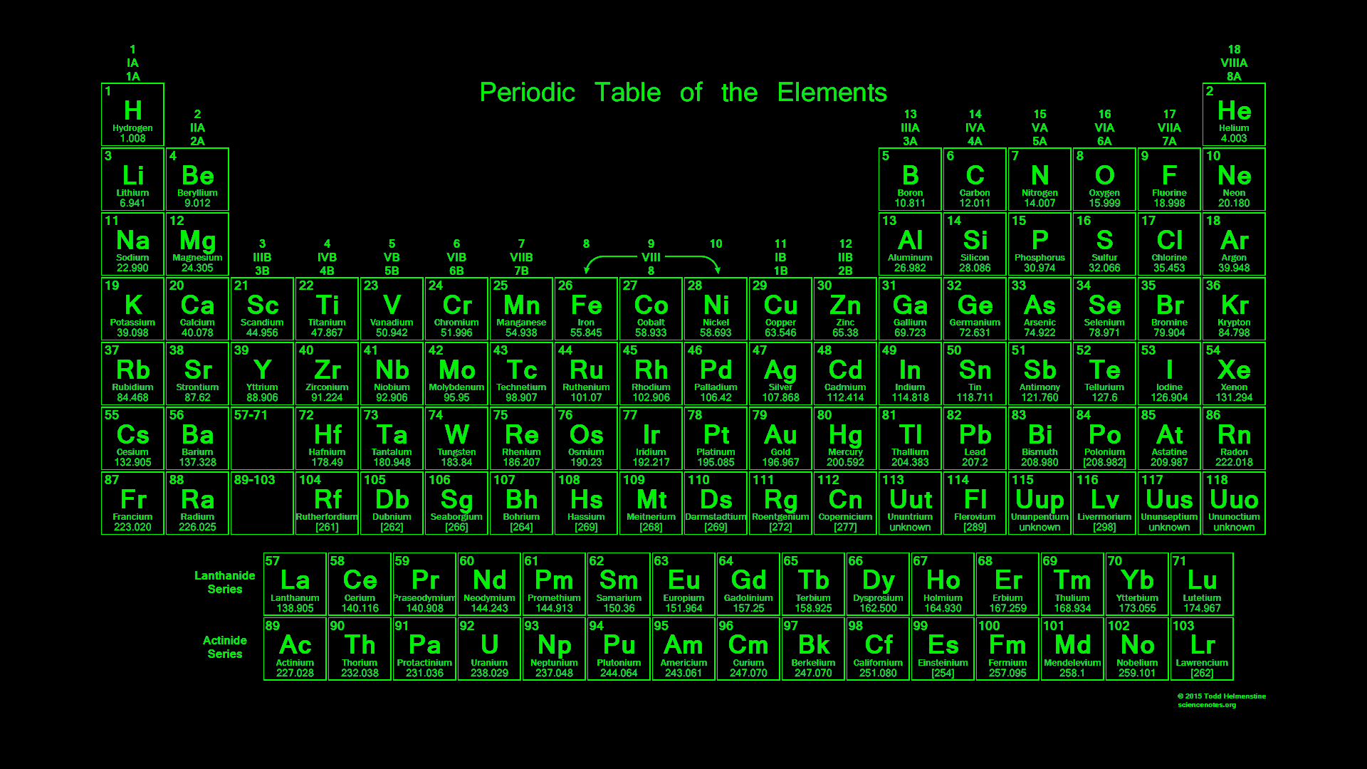 1920x1080 Periodic Table 2015 Collection