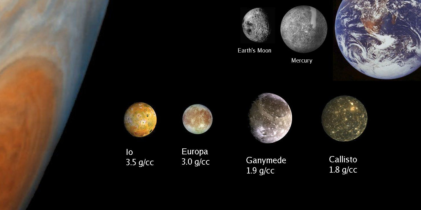 1476x736 The Galilean Satellites of Jupiter - Ganymede and Callisto