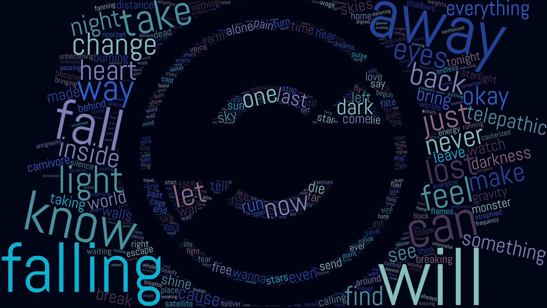 1920x1080 I made a wordcloud out of every Starset lyric : Starset
