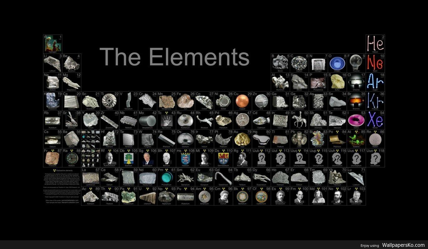 1366x796 Pin by julia on HD Wallpapers   Science, Physics, Chemistry